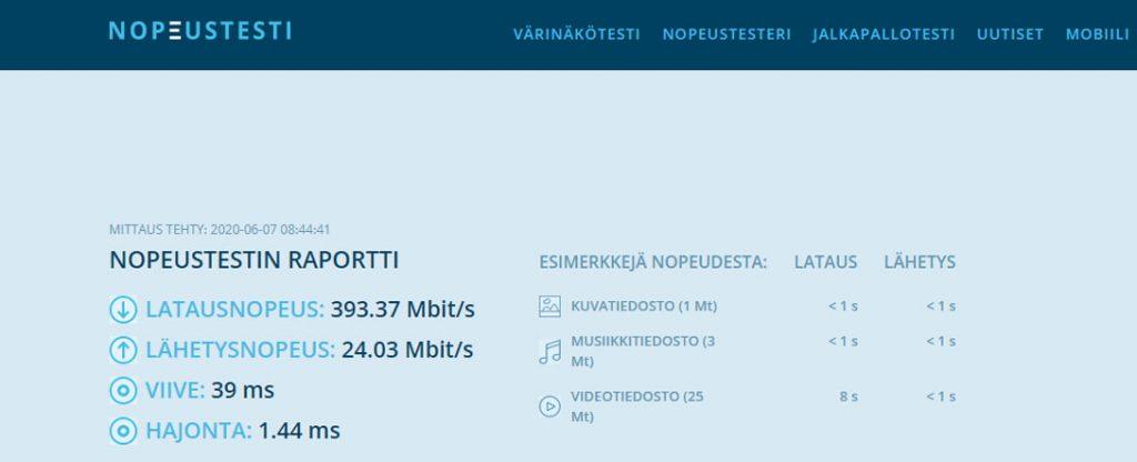 HOLA  VPN nopeus testattuna suomessa